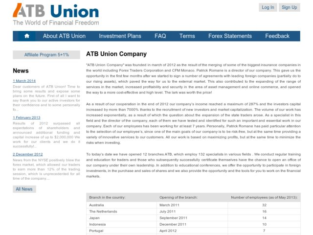 HYIP Investment Program:ATBunion
