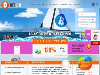 HYIP Investment Program:Bitship